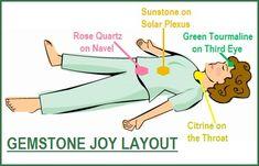 Gemstone Joy Layout Treatment balancedwomensblog.com