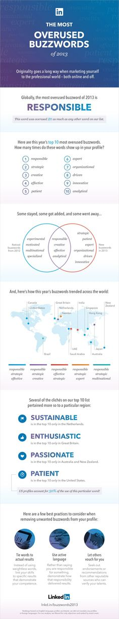 The 10 Most Overused Buzzwords on LinkedIn (Infographic)