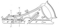 U.S. Patent: 216,979. Improvement in Bench-Planes Siegley Combination Plane. Applied: Dec. 06, 1878 Granted: Jul. 01, 1879