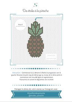 Diagrammes Ananas
