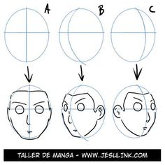 Taller de Manga. Encuadre: La cabeza