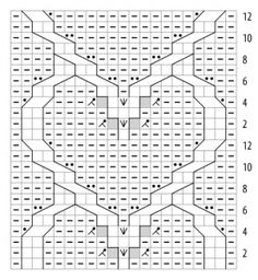 A crochet tutorial for a decorative stitch pattern using the granny spike stitch. Step by step instructions and a free pattern for a gorgeous crochet Knitted Heart Pattern, Cable Knitting Patterns, Knitting Charts, Knitting Stitches, Knit Patterns, Free Knitting, Stitch Patterns, Vogue Knitting, Knitting Machine