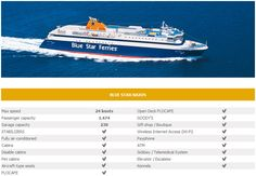 Blue Star Ferries 2013 ferry schedules from Piraeus to the Greek islands of Paros, Naxos, Ios and Santorini
