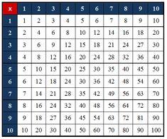 Tabla_Multiplicar_pitagoras                              …