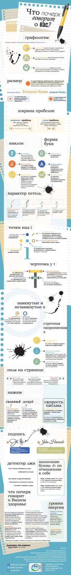 itrex.ru assets old_images images chto_pocherk_govorit_o_vas.jpg