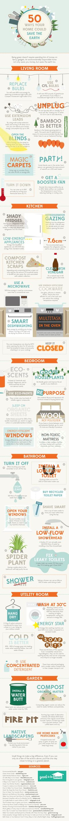 50 Ways Your Home Could Save The Earth: Apart from the suggestion to use the mic. 50 Ways Your Home Could Save The Earth: Apart from the suggestion to use the microwave for more cooking, these are excellent tips! Off The Grid, Freetime Activities, Ikea France, Eco Friendly House, Save The Planet, Save The Earth, Carbon Footprint, Green Life, Energy Efficiency