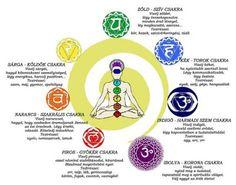 Namaste, Healing, Theta, Wicca, Mandala, Yoga, Google, Quotes, Quotations