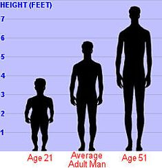 Adam Rainer (1899-1950) is the only person in history to have been both a dwarf and a giant.  At age 21, he was 3'10''.  Then, likely as a result of a pituitary tumor, he had a dramatic growth spurt so that he grew to 7'8''.  He became weakened by this doubling of his height and was bedridden the last 20 years of his life.