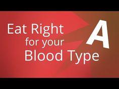 BLOOD TYPE DIET - YouTube