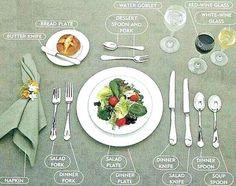 Food protocol