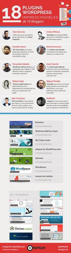 18 Plugins WordPress imprescindibles para 10 Bloggers vía @ramgon