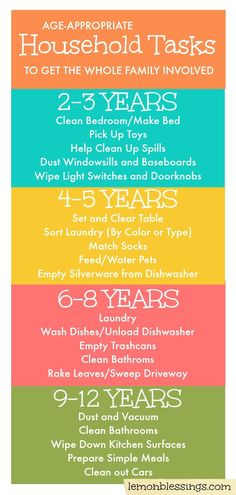 Any kid can do chores - it's just a matter of deciding which ones! Check out this list - more tips on the website as well!   #chores #household #momlife #kids