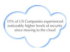 Increase SMB security in the cloud