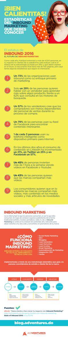 ¡Bien calientitas! Estadísticas de Inbound Marketing que necesitas conocer.