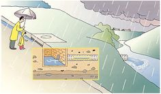 Graphic of a family watching stormwater flow down a storm drain.