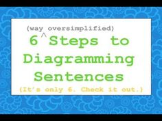 Video -- 6 steps to diagramming a sentence