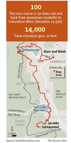 Leadville Trail 100 my goal for 2014!!!!