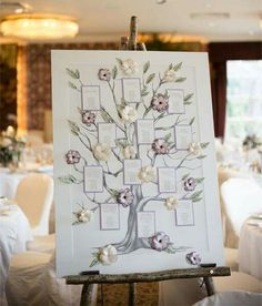 Pretty table plan