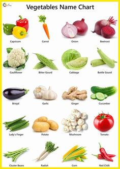 Fruits And Vegetables: List, English Names And Pictures English Activities For Kids, Learning English For Kids, English Worksheets For Kids, English Lessons For Kids, Toddler Learning Activities, English Language Learning, Fruits And Vegetables Names, List Of Vegetables, Food Vocabulary