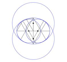 A lesson in Applied Geometry and Euclidean Geometry