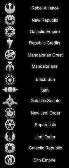 Gli Arcani Supremi (Vox clamantis in deserto - Gothian): I leader dell'Impero Galattico