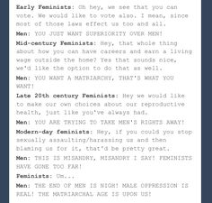 A brief history of feminism. Also a brief history of men's attitudes toward feminism