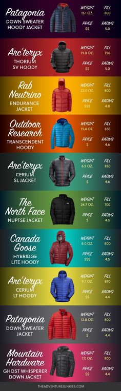 Best Down Jackets for Hiking - Hiking Clothes for Summer, Winter, Fall and Spring – Hiking Outfits for Women, Men and Kids – Backpacking Gear For Beginners #hikingfall