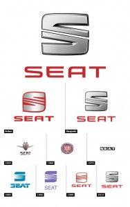 Evolución logotipo SEAT