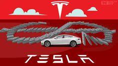Tesla Motors Inc Earnings - Rising Revenues Not Reflected In Profits