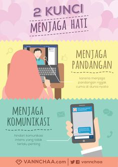 2 Kunci Menjaga Hati #islam #poster #design #flatdesign