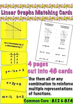 Linear Graph Card Sort - 8.F.2 and 8.F.4 $