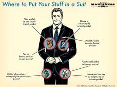 Stuff-in-Suit-1.jpg (900×675)