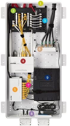 54 best structured wiring systems images on pinterest structured rh pinterest com