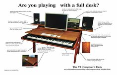 Could This Be The Perfect Recording Studio Desk? Recording Studio Furniture, Recording Studio Home, Music Furniture, Home Studio Musik, Home Studio Setup, Studio Ideas, Piano Digital, Living Room Small, Music Desk