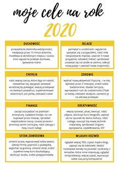 Life Inspiration, Self Development, Bujo, Life Hacks, Infographic, Mindfulness, Bullet Journal, Goals, How To Plan