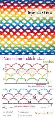 Diamond mesh stitch...