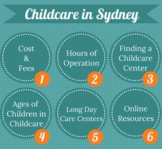 Childcare in Sydney - Sydney Moving Guide
