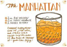 Manhattan - drink recipe