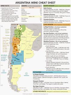 Clear Lake Wine Tasting: Wine Infographic: Argentina Wine Cheat Sheet