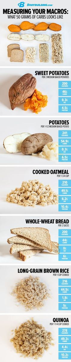 See more here ► https://www.youtube.com/watch?v=0KRTOVZ92_4 Tags: 7 day diet plan for weight loss, rapid weight loss, vegan weight loss - MEASURING YOUR MACROS: WHAT 50 GRAMS OF CARBS LOOKS LIKE. Carbs are your body's favorite energy source. Learn which carb sources are best and how you can easily measure them without using a scale! Bodybuilding.com #exercise #diet #workout #fitness #health