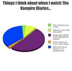 Vampire Diaries funny things - mostly thinking about Delena and Damon's hotness hahahahaa