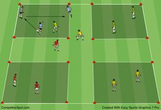 The four team possession drill is a fun and competitive game for players to practice keeping possession of the ball in tight space. Soccer Practice Drills, Field Hockey Drills, Football Coaching Drills, Soccer Training Drills, Soccer Drills For Kids, Rugby Training, Soccer Workouts, Soccer Skills, Youth Soccer