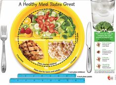 Plate-with-portion-sizes