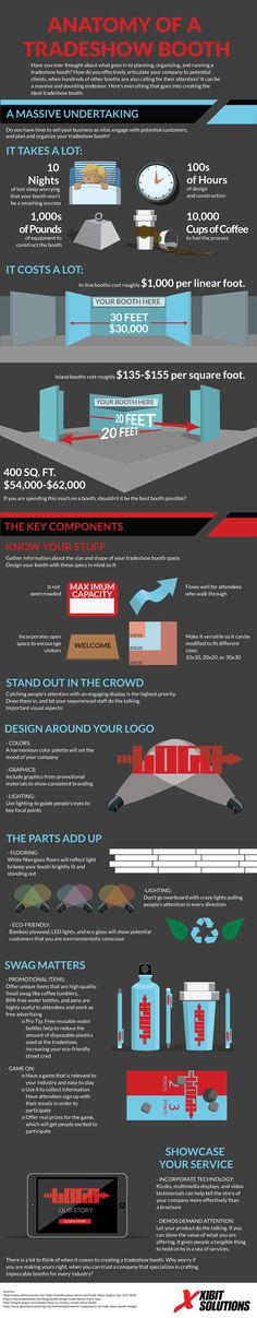 Anatomy-of-a-Tradeshow-Booth-Infographic