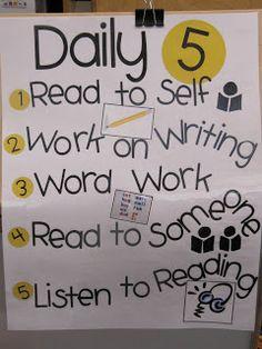 Joyful Learning In KC: Daily 5 with a little explanation Daily 5 Reading, Teaching Reading, Teaching Ideas, Teaching Methods, Guided Reading, Too Cool For School, School Fun, School Stuff, School Ideas