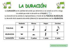 Piano Music, Art Music, Sheet Music, Music Class, Music Education, Music For Kids, Music Theory, Teaching Music, Music Notes