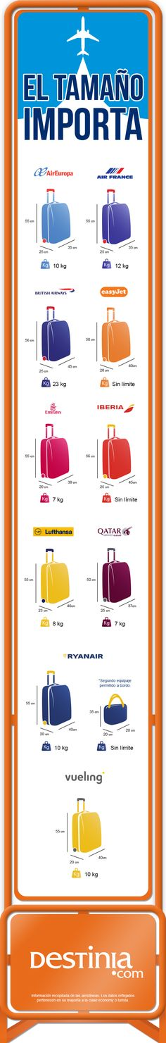 #Infografía Tamaño de equipaje de mano permitido por aerolínea