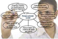 Cursos OZ! | Seja um Personal Organizer de sucesso