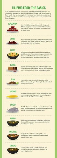 Filipino Food: The Basics.