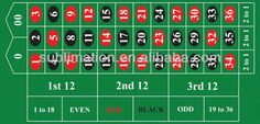 #craps table layout, #printing casino layout, #casino table layout